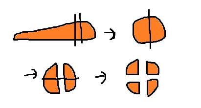いちょう切りのイメージ