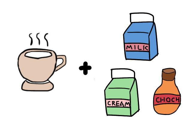 コーヒーの飲み方