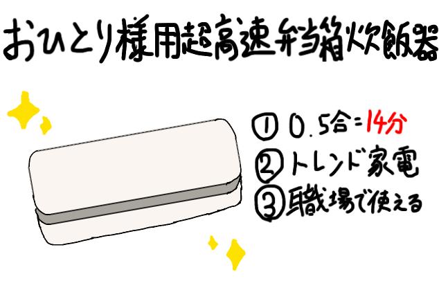 おひとり様用超高速弁当箱炊飯器