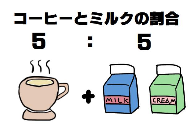 コーヒーとミルクの割合