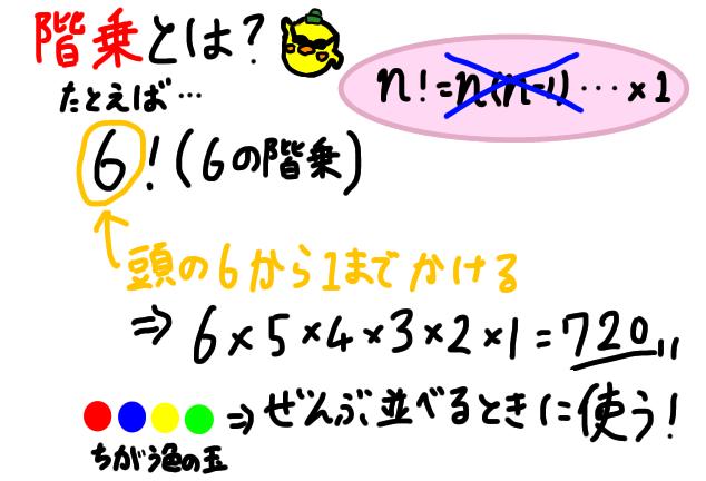 階乗とは?計算方法と計算例