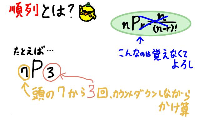 順列の計算方法
