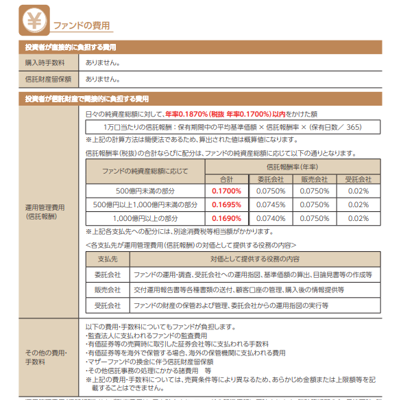 eMaxis Slim 新興国株式インデックスの信託報酬・手数料