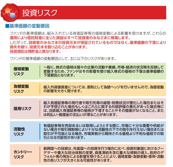 eMaxis Slim 新興国株式インデックスのリスク