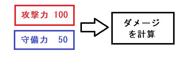 スタンプ結合のイメージ
