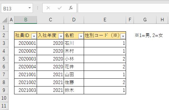 エクセルもデータベース